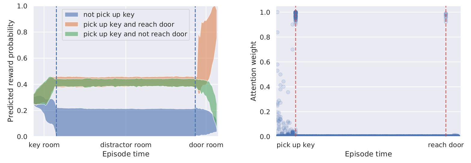 key-to-door.